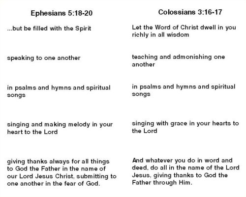 ephesians-colossians